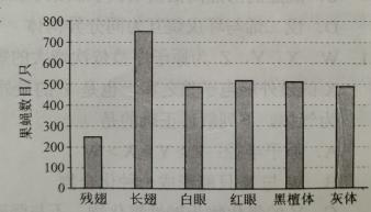 2021年云南高考理综真题