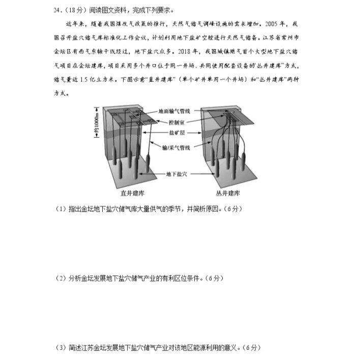 C:\Users\Administrator\Desktop\2021江苏省高考地理压轴卷及答案解析\6.webp.jpg