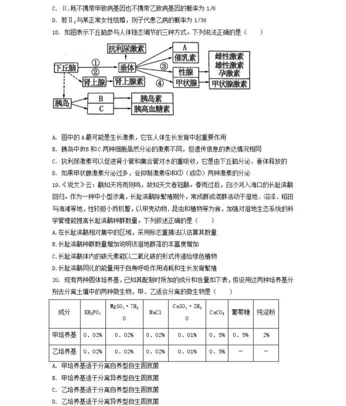 C:\Users\Administrator\Desktop\2021江苏省高考生物压轴卷及答案解析\6.webp.jpg