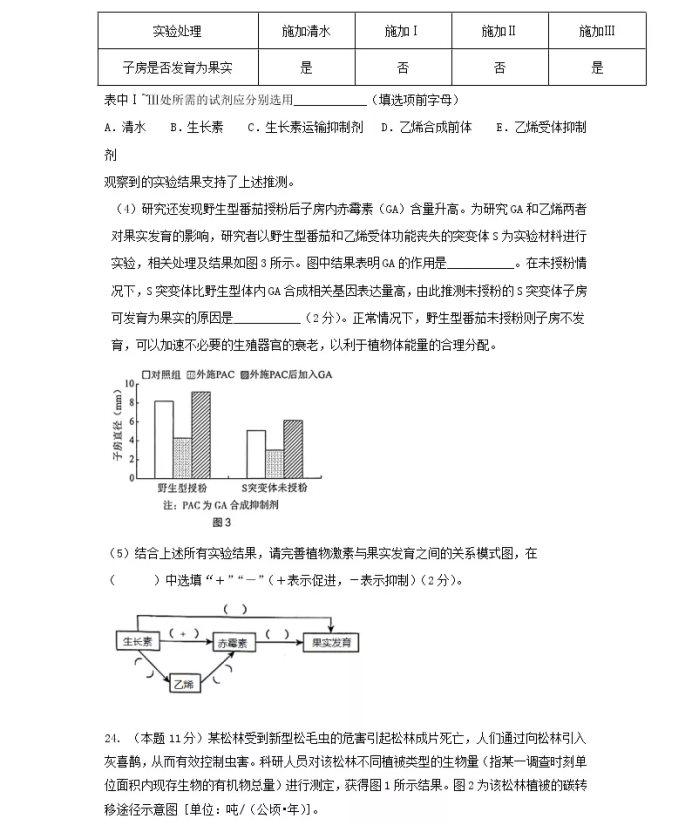 C:\Users\Administrator\Desktop\2021江苏省高考生物压轴卷及答案解析\10.webp.jpg