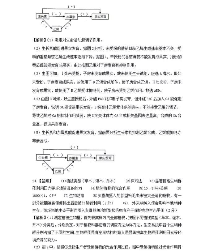 C:\Users\Administrator\Desktop\2021江苏省高考生物压轴卷及答案解析\21.webp.jpg