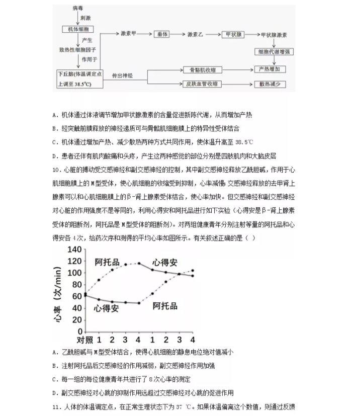 C:\Users\Administrator\Desktop\2021北京市高考生物压轴卷及答案解析\3.webp.jpg
