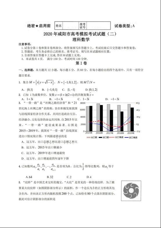 2020届陕西省咸阳市高三数学(理)线上模拟试题二_00