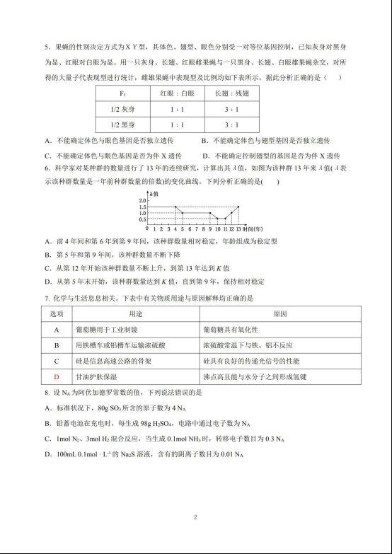 2020届山西省临汾市高三理综模拟试题(下载版)_01