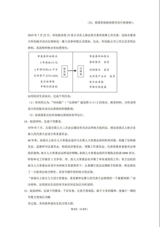 2020届山西省太原五中高考政治一模试题_05