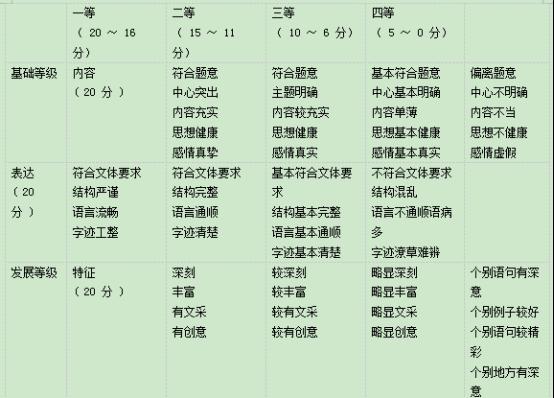 2020年辽宁省高考语文模拟试题(含答案)