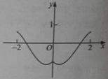 H:\2016高考真题\数学\QQ图片20160607163511.jpg