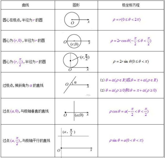 高考理科生必备的公式高中大全(2)贵州省数学实验生体育图片