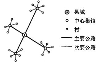 说明: C:\Users\Administrator\Desktop\高考工作\北京\地理图\课标2\1.tif