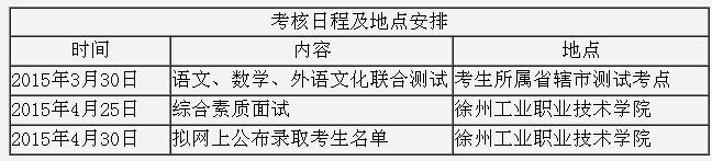 【徐州工业职业技术学院官网】2015年徐州工业职业技术学院高职单独招生简章