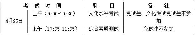 【2015年保定职业技术学院】2015年保定职业技术学院单独招生简章