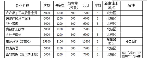 2016年广东农工商职业技术学院自主招生简章