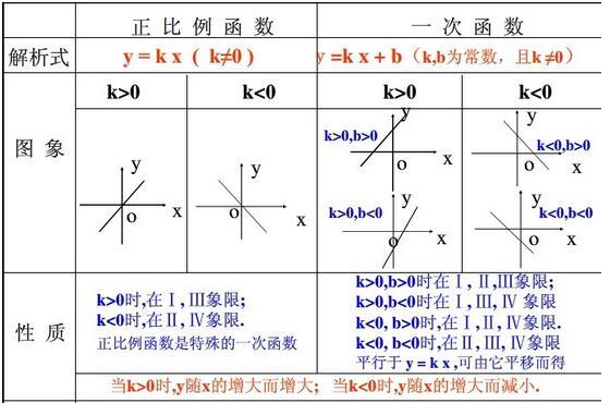 电路 电路图 电子 原理图 560_370