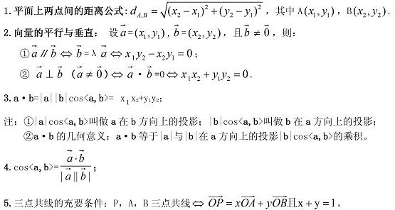 高中数学公式总结:向量