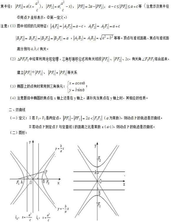 高中数学公式总结:解析几何图片