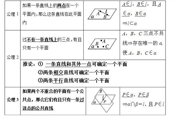 高中数学必修二知识结构图