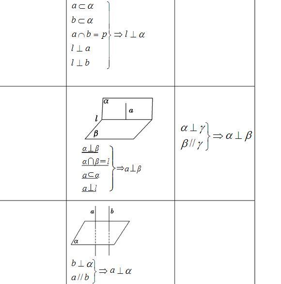 集合知识点总结高中数学必修一知识结构图高二文科数学知识点总结(最