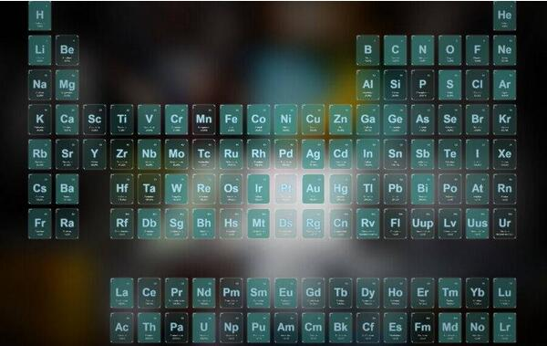 化學元素周期表高清壁紙 創意十足_高三網