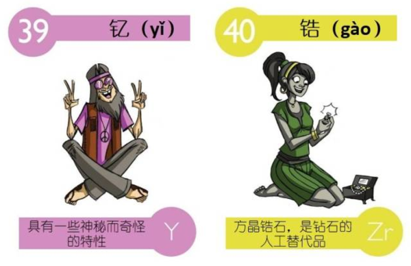 化学元素周期表读音和口诀(责编保举:高中数学zsjyx.com)