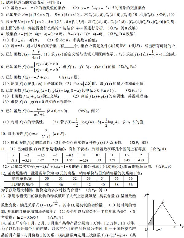 【高中数学必做100道题】高中数学必做100题