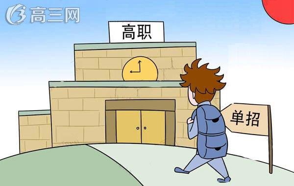 武汉船舶职业技术学院单独招生简章