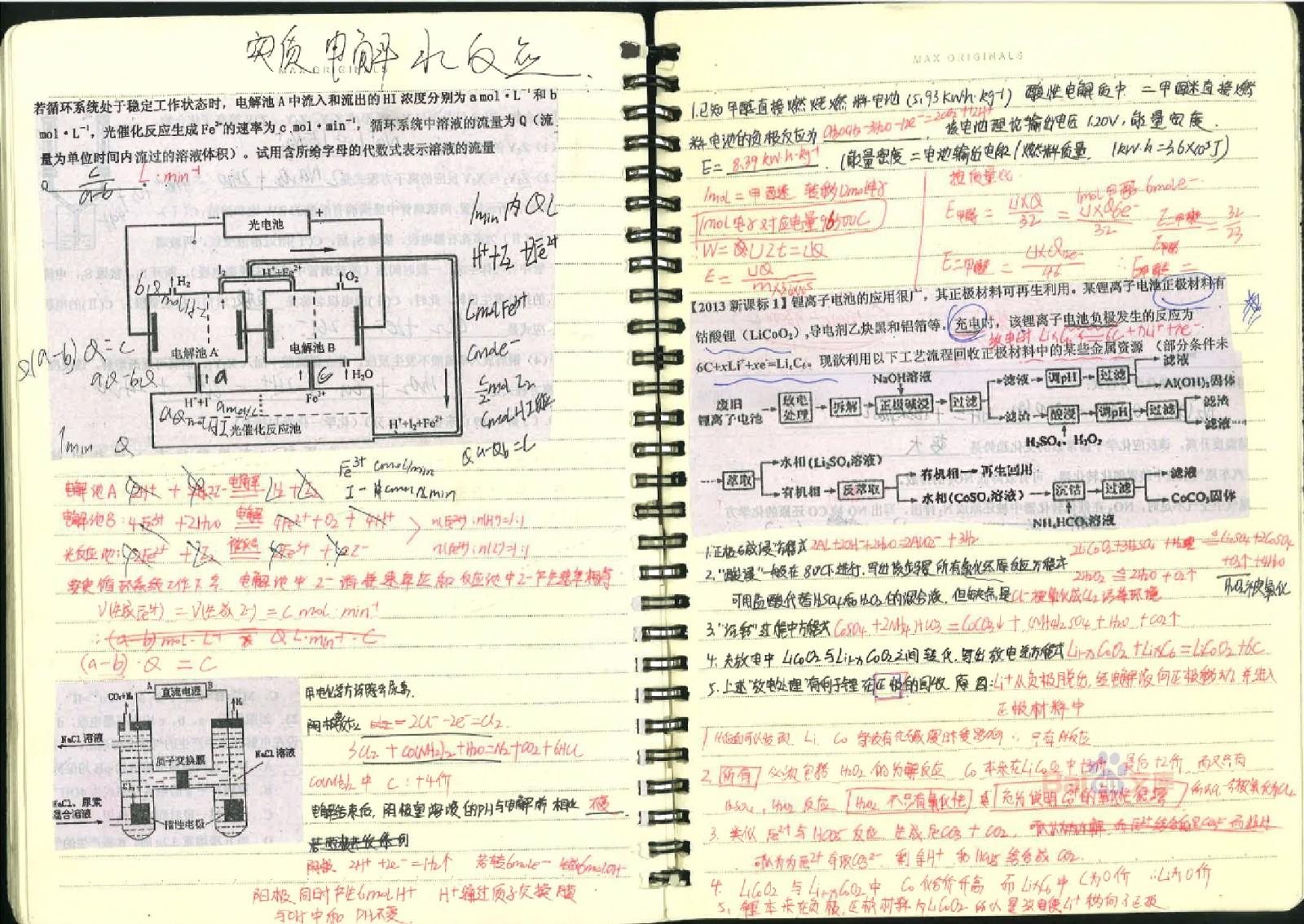 衡水中学状元手写笔记[化学]