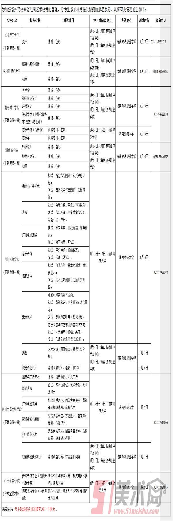 全国二本院校排名2017 2017年省外院校来海南组织艺术类专业校考时间表