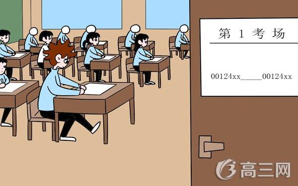 高考总分及各科分数