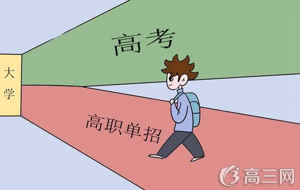 2017年重庆科创职业学院单招成绩查询_2017年重庆科创职业学院单招成绩查询时间及入口