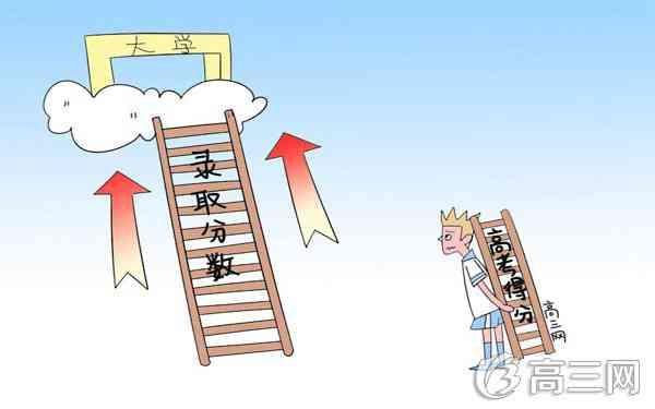 【2017贵州高考三本大学排名及分数线】2017贵州高考三本大学排名及分数线