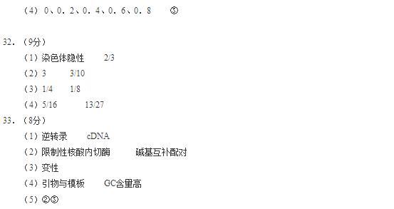 江苏高考生物试题答案