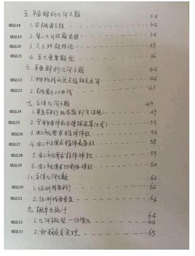 程伟高中数学33条神级结论