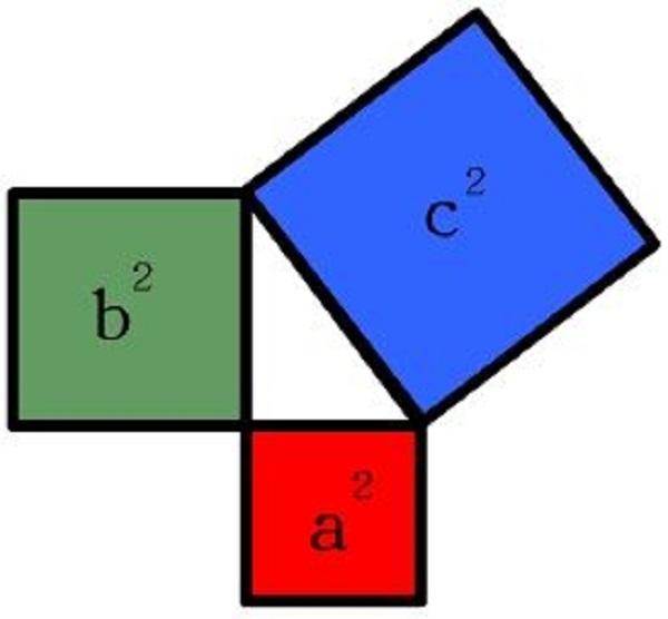 高中数学知识点:勾股定理