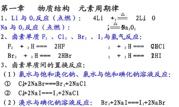 高中版高中化学v高中二方程式总结_人教网高三信阳_湖贤图片