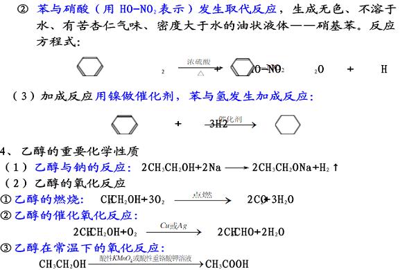 人教版高中化学v人教二方程式总结高中放手学会作文