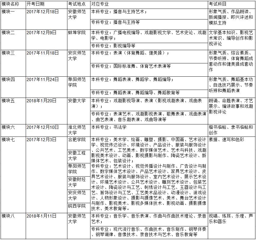 安徽艺考考试时间安排