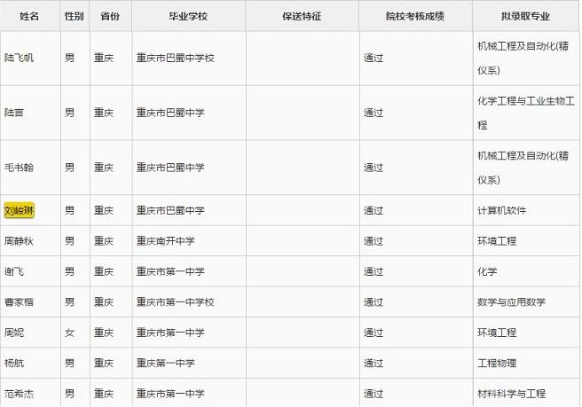 【刘峻名】状元刘峻琳现在做什么刘峻琳最新消息2018