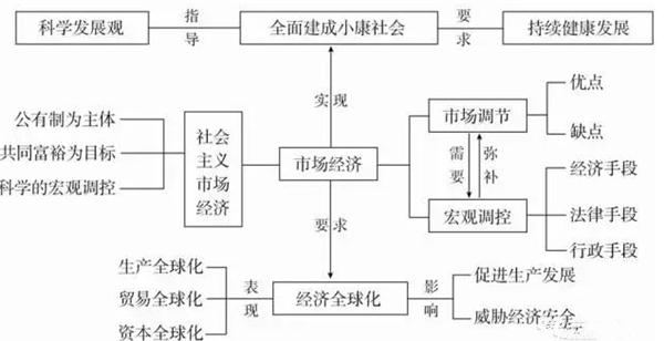 电路 电路图 电子 设计 素材 原理图 600_308