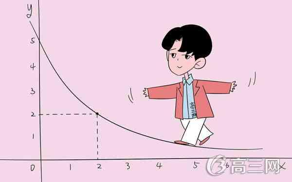 高一新生如何提高数学成绩