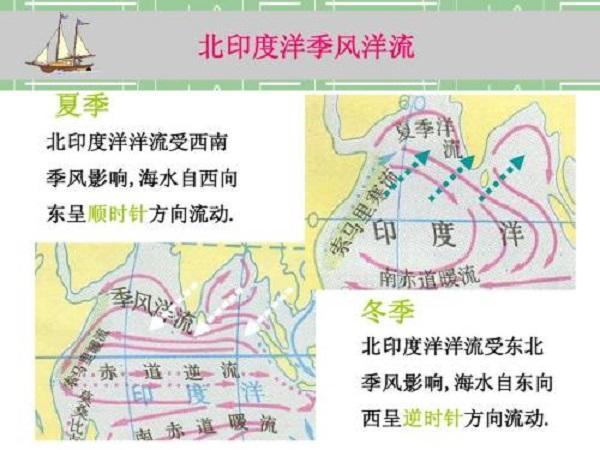 高中地理洋流分布图简图记忆