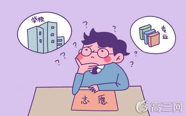 2021中国就业前景最好的十大高薪专业
