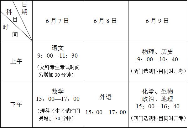 江苏高考日期及时间