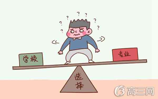 北京工商大学王牌优势专业排名