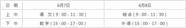 山东高考总分是多少2018_2018年山东高考总分和考试科目