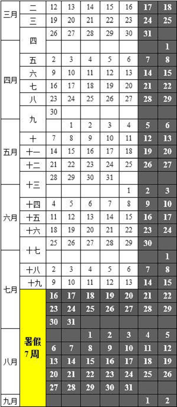 2018内蒙古各大学暑假放假时间安排