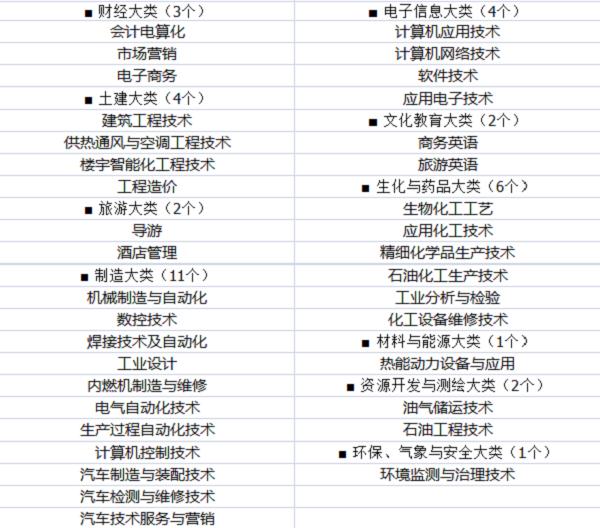 2018河北专科学校排名 哪所大学最好【最新公布】