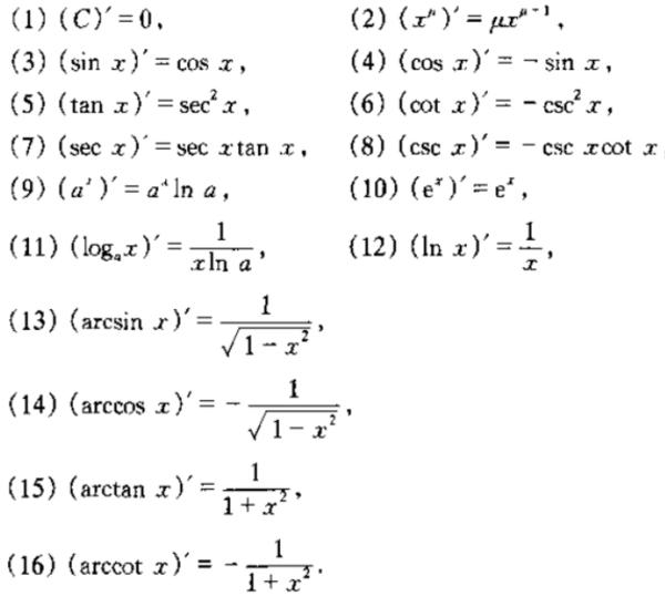 导数公式及运算法则 高数常见函数求导公式