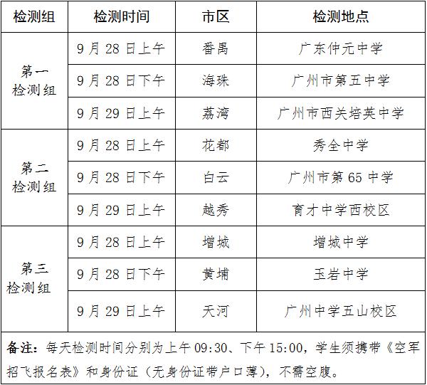 2019年广州空军招飞初选检测时间及地点 什么时候初选