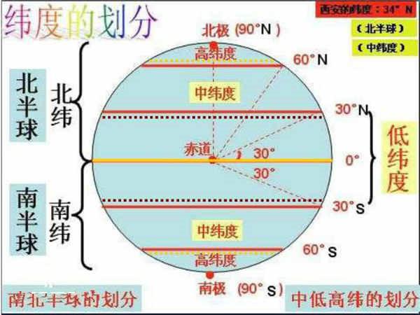 地球经纬度划分高清图
