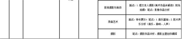 2019广西美术校考报名及考试时间